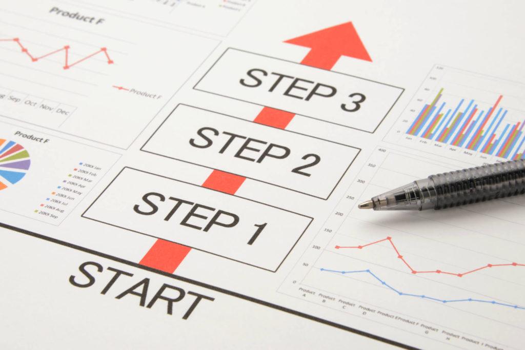 意識しておくべき4つのステップ