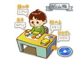アーティストでも解る ゲームグラフィックの仕組み~第1回~